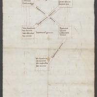 d'Andrea - Super Arboribus - MS Diagram Verso.jpg