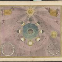 Cellarius - Atlas - Solar Sequence.jpg