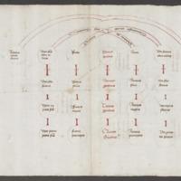 d'Andrea - Super Arboribus - MS Diagram Recto.jpg